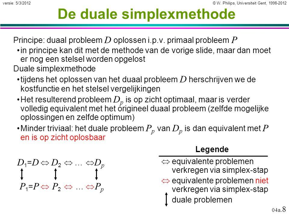 © W. Philips, Universiteit Gent, 1998-2012versie: 5/3/2012 04a. 8 De duale simplexmethode Principe: duaal probleem D oplossen i.p.v. primaal probleem