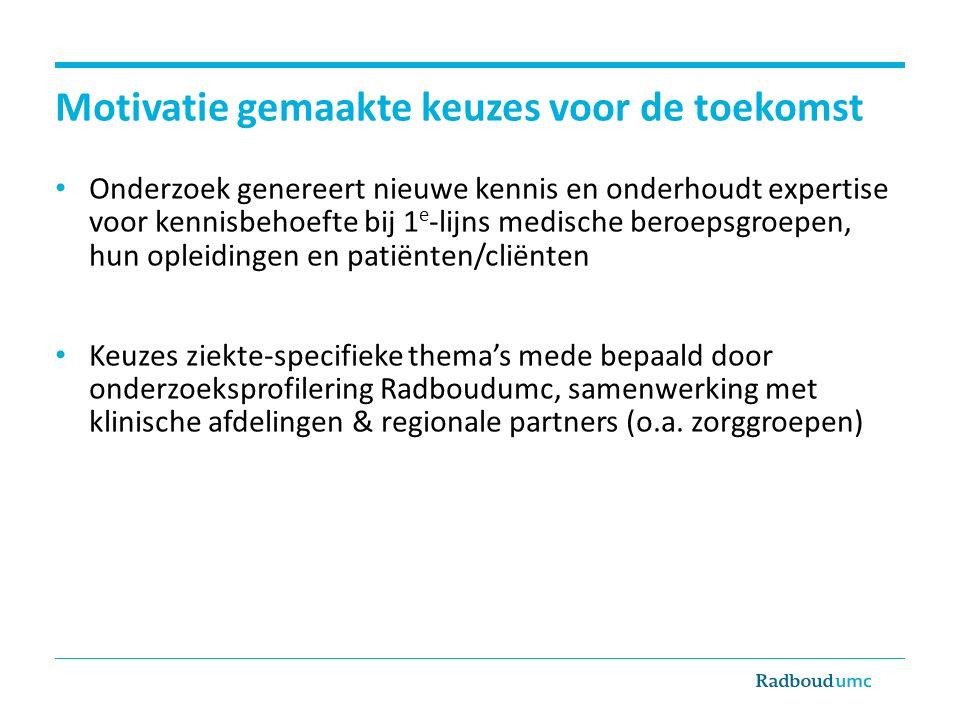 Motivatie gemaakte keuzes voor de toekomst (2) Keuze 'persoonsgericht': -wetenschappelijke onderbouwing 'zorg op maat' -onderzoek bij kwetsbare individuen (chronisch zieken, dak- /thuislozen, vluchtelingen, verstandelijk gehandicapten) Keuze 'wijkgericht': -behoeften en verwachtingen in de regio ('Koplopers') -bijdragen (bijv.