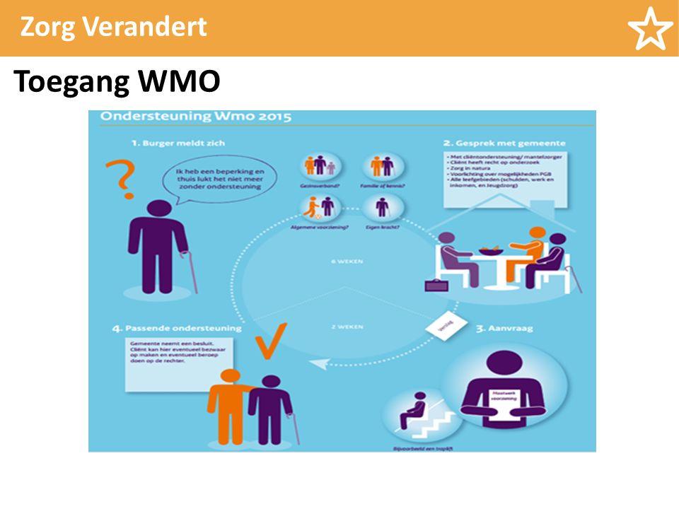 Zorg Verandert Toegang WMO
