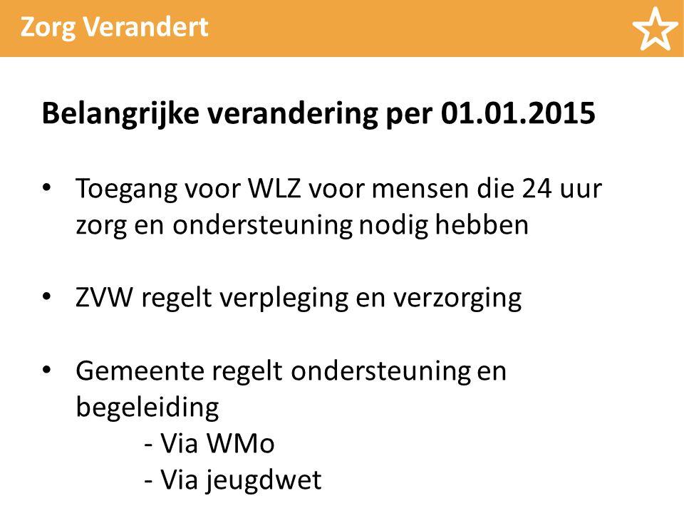 Zorg Verandert Belangrijke verandering per 01.01.2015 Toegang voor WLZ voor mensen die 24 uur zorg en ondersteuning nodig hebben ZVW regelt verpleging en verzorging Gemeente regelt ondersteuning en begeleiding - Via WMo - Via jeugdwet
