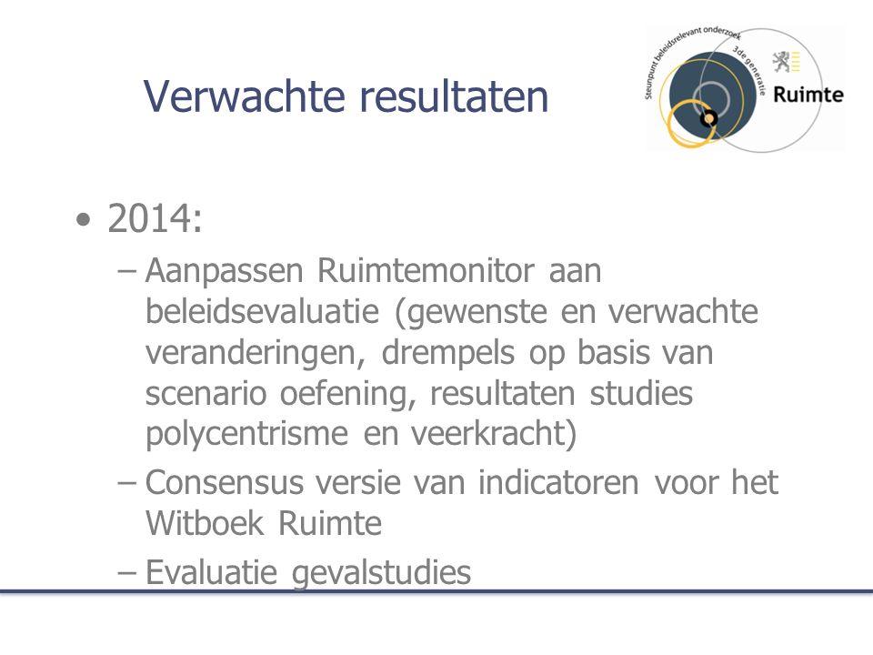 Verwachte resultaten 2014: –Aanpassen Ruimtemonitor aan beleidsevaluatie (gewenste en verwachte veranderingen, drempels op basis van scenario oefening