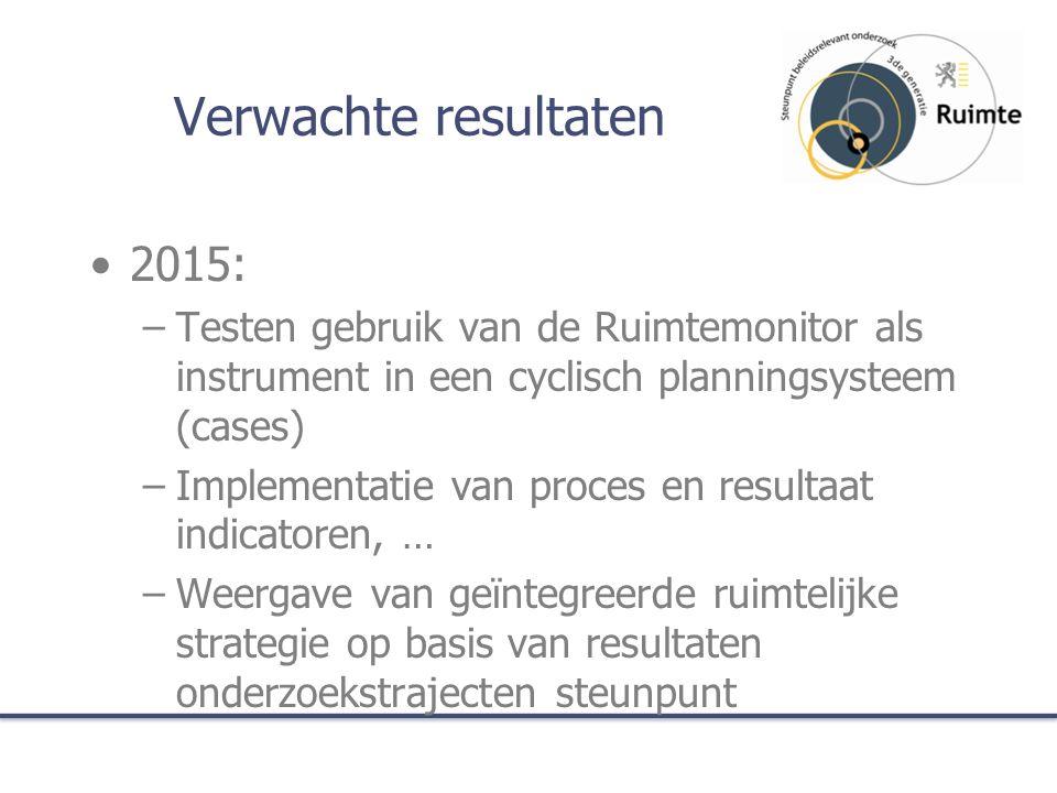 Verwachte resultaten 2015: –Testen gebruik van de Ruimtemonitor als instrument in een cyclisch planningsysteem (cases) –Implementatie van proces en re