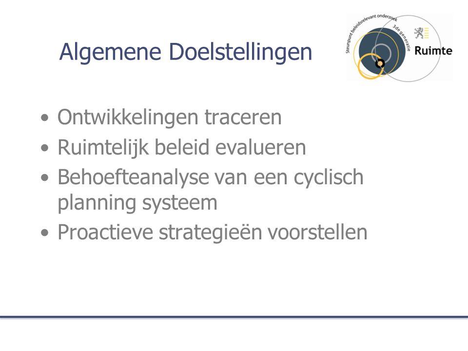 Algemene Doelstellingen Ontwikkelingen traceren Ruimtelijk beleid evalueren Behoefteanalyse van een cyclisch planning systeem Proactieve strategieën v