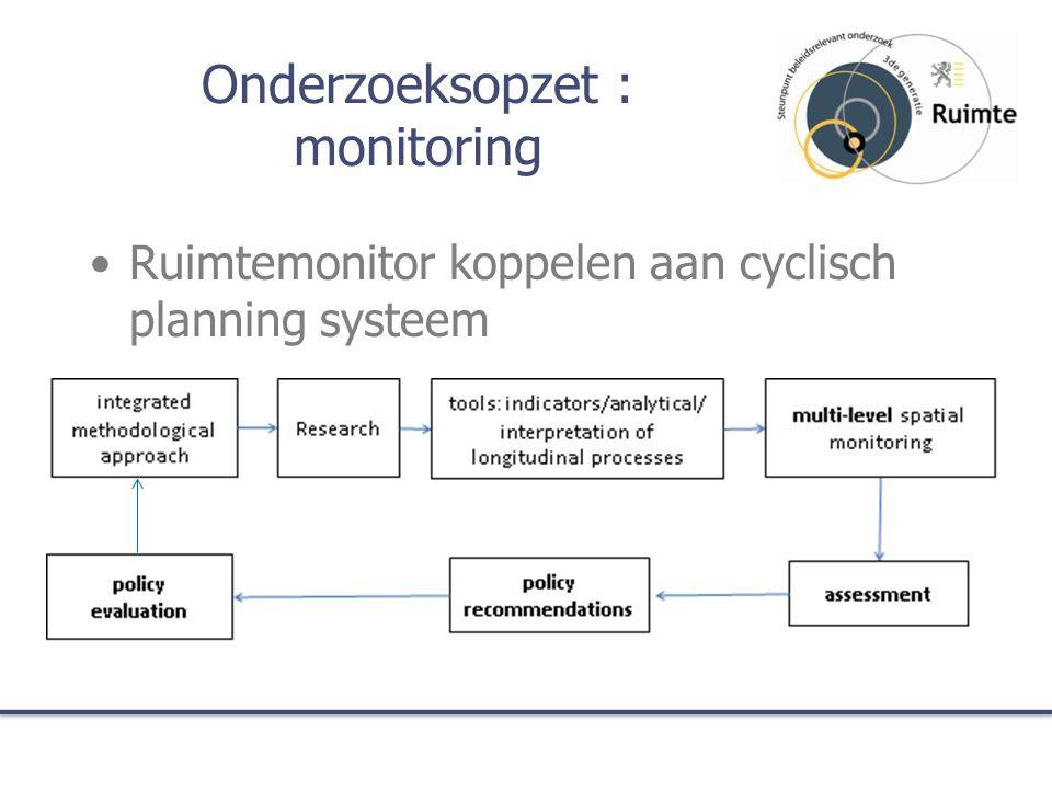 Onderzoeksopzet : monitoring Ruimtemonitor koppelen aan cyclisch planning systeem