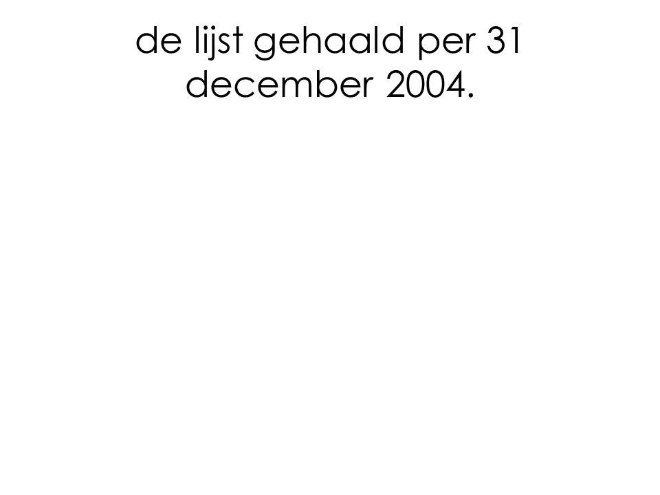 de lijst gehaald per 31 december 2004.