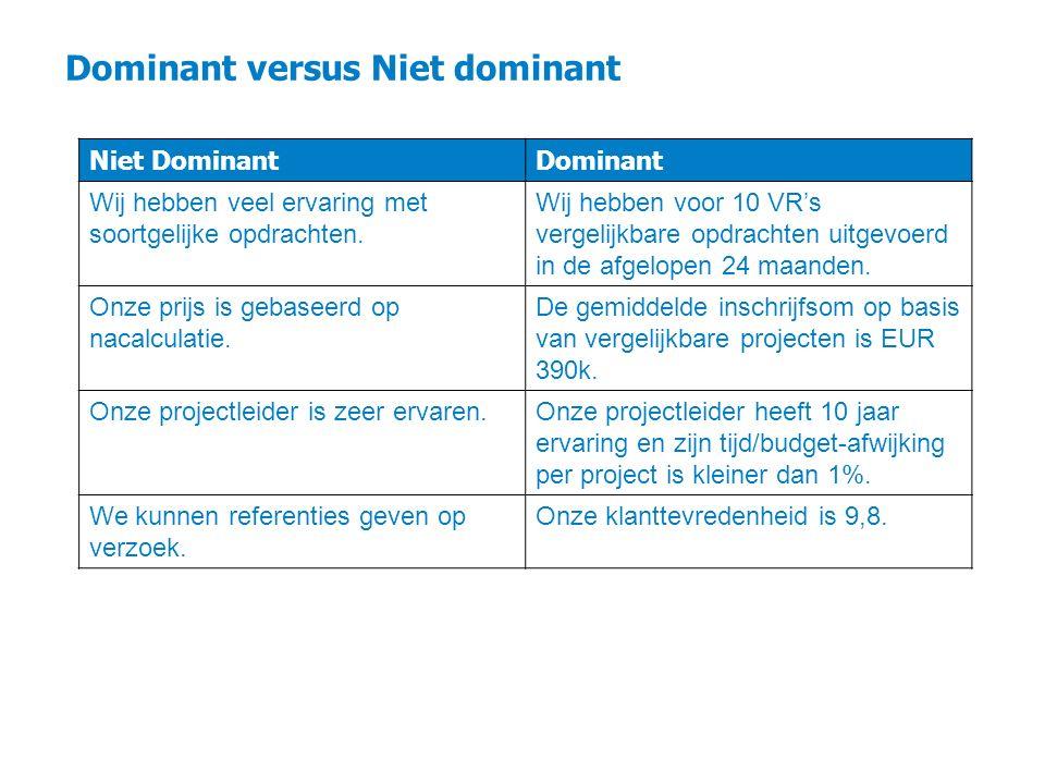 Dominant versus Niet dominant Niet DominantDominant Wij hebben veel ervaring met soortgelijke opdrachten. Wij hebben voor 10 VR's vergelijkbare opdrac