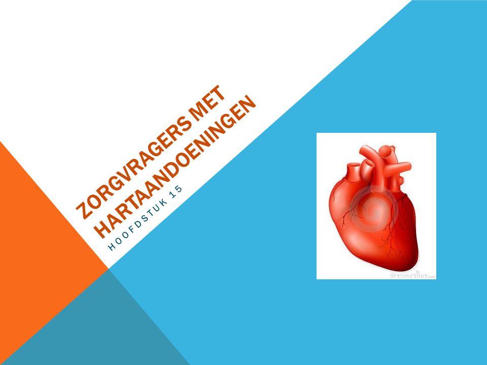 ZORGVRAGERS MET KLEPGEBREKEN  Aortastenose: aangeboren afwijking of verworven:  Aorta-insufficientie:  Mitralisstenose  Mitralisinsufficientie  Pulmonalisstenose  Tricuspidalisstenose