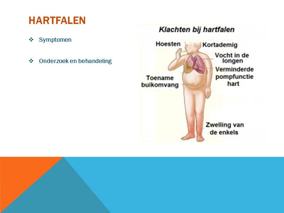 HARTFALEN  Symptomen  Onderzoek en behandeling