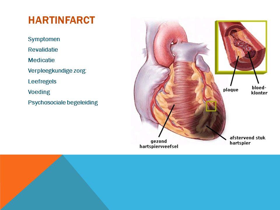 HARTINFARCT Symptomen Revalidatie Medicatie Verpleegkundige zorg: Leefregels Voeding Psychosociale begeleiding