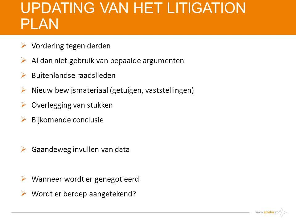 Capita selecta van aandachtspunten voor bedrijfsjurist en advocaat Bart DE MOOR