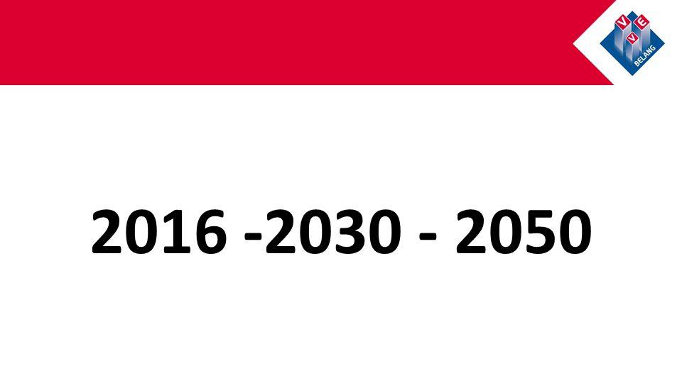 2016 -2030 - 2050