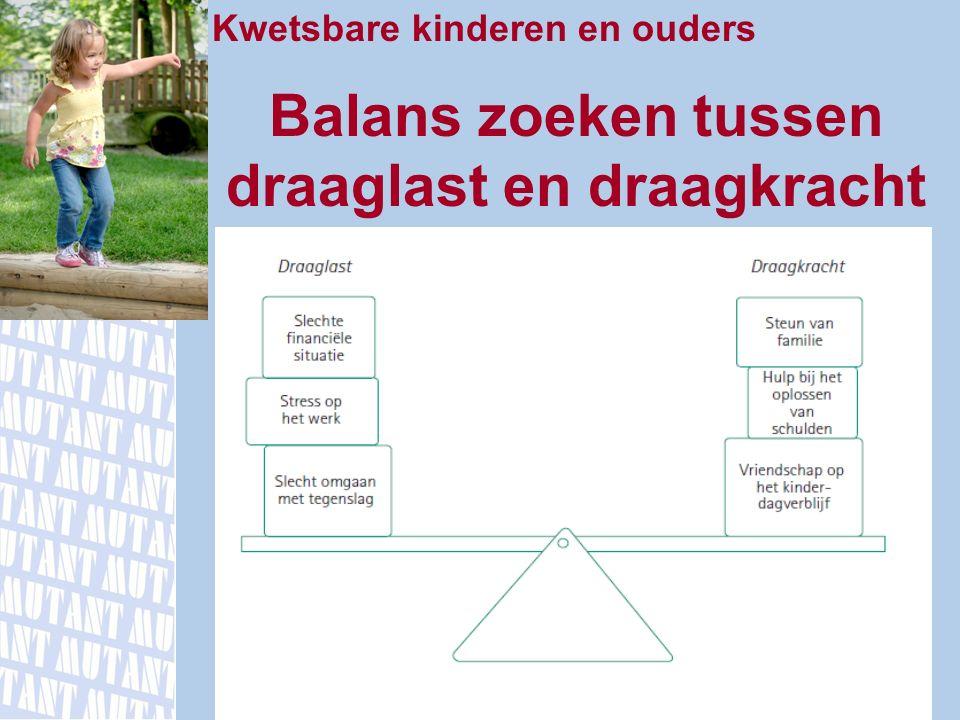 Kwetsbare kinderen en ouders Balans zoeken tussen draaglast en draagkracht www.mutant.nl
