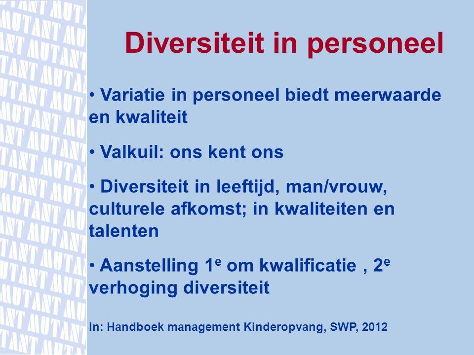 Diversiteit in personeel Variatie in personeel biedt meerwaarde en kwaliteit Valkuil: ons kent ons Diversiteit in leeftijd, man/vrouw, culturele afkom