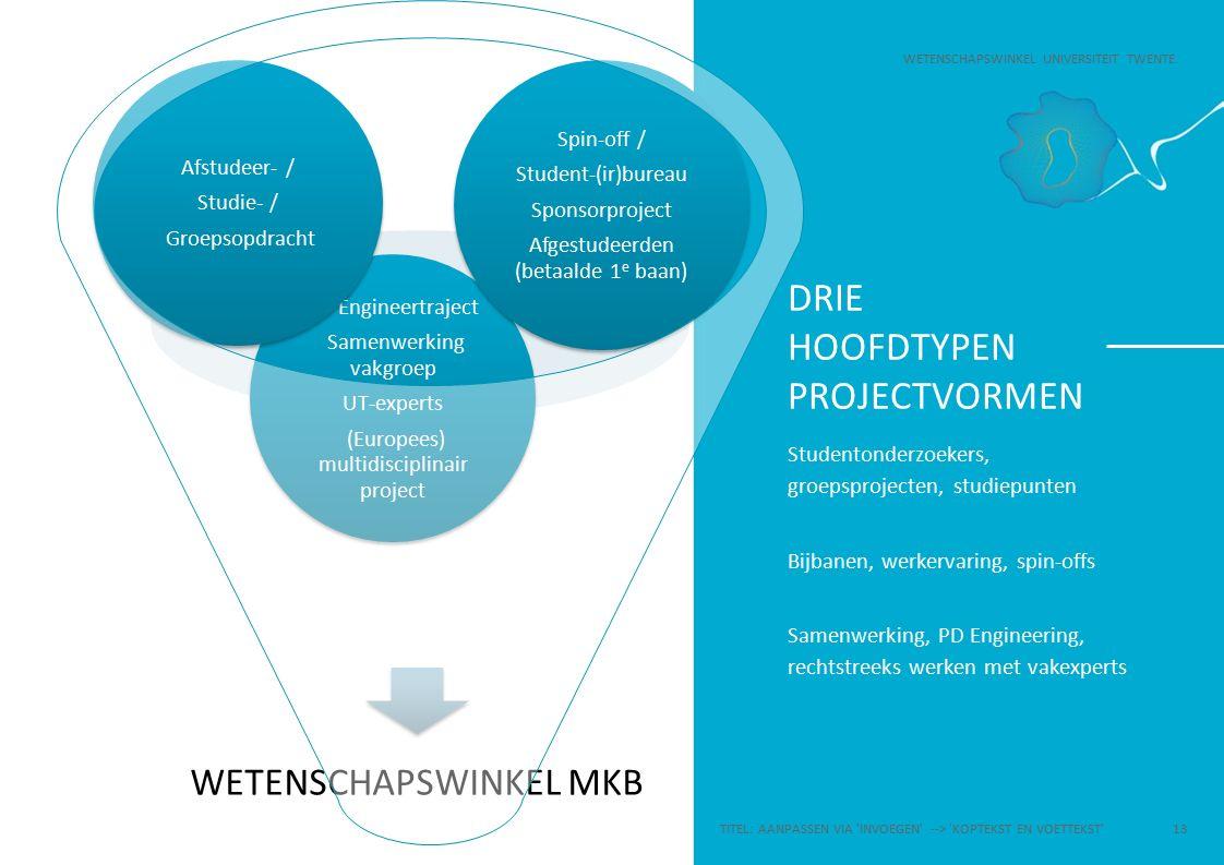 WETENSCHAPSWINKEL UNIVERSITEIT TWENTE. WETENSCHAPSWINKEL MKB PD Engineertraject Samenwerking vakgroep UT-experts (Europees) multidisciplinair project