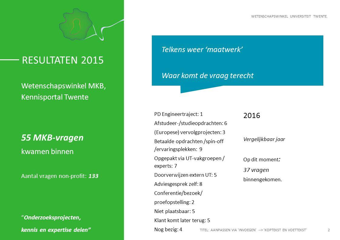 """WETENSCHAPSWINKEL UNIVERSITEIT TWENTE. Wetenschapswinkel MKB, Kennisportal Twente 55 MKB-vragen kwamen binnen Aantal vragen non-profit: 133 """"Onderzoek"""