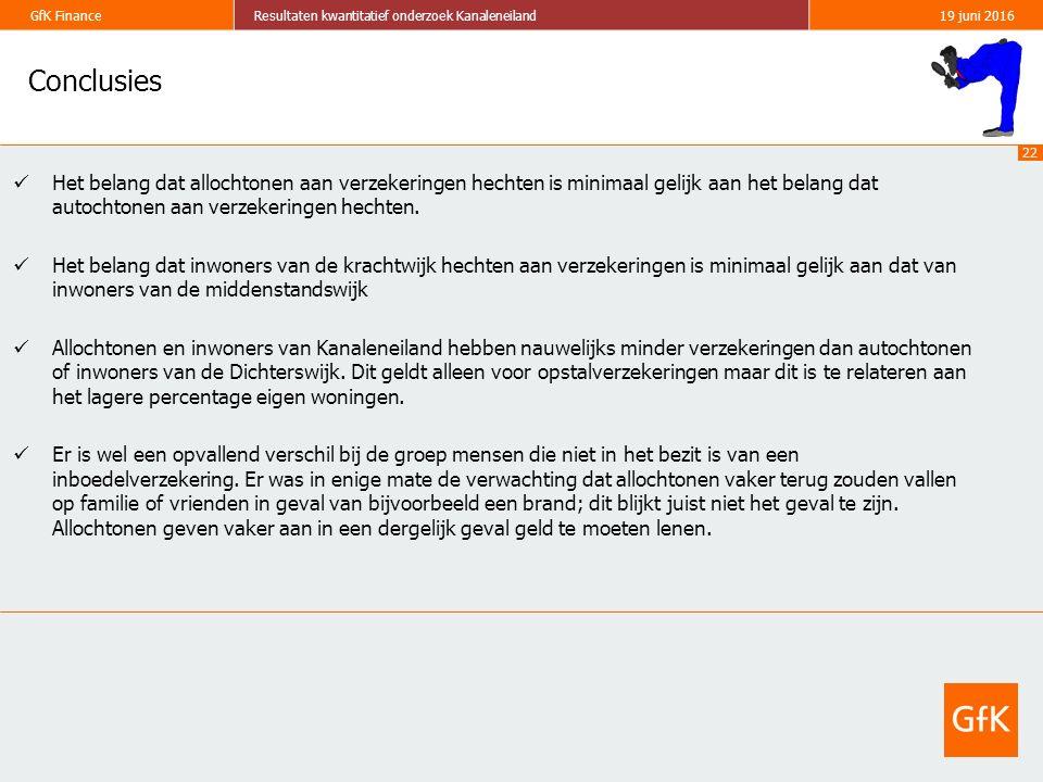22 GfK FinanceResultaten kwantitatief onderzoek Kanaleneiland19 juni 2016 Conclusies Het belang dat allochtonen aan verzekeringen hechten is minimaal gelijk aan het belang dat autochtonen aan verzekeringen hechten.