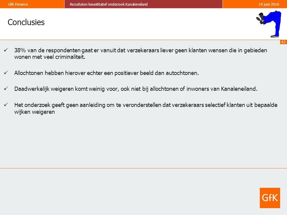 42 GfK FinanceResultaten kwantitatief onderzoek Kanaleneiland19 juni 2016 Conclusies 38% van de respondenten gaat er vanuit dat verzekeraars liever ge