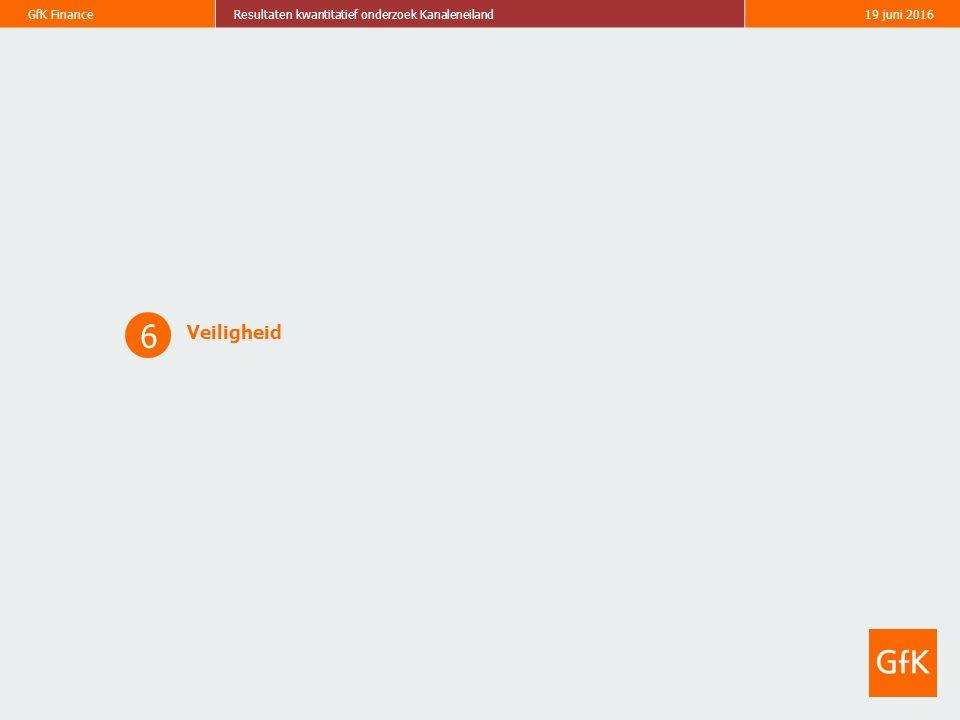 GfK FinanceResultaten kwantitatief onderzoek Kanaleneiland19 juni 2016 Veiligheid 6