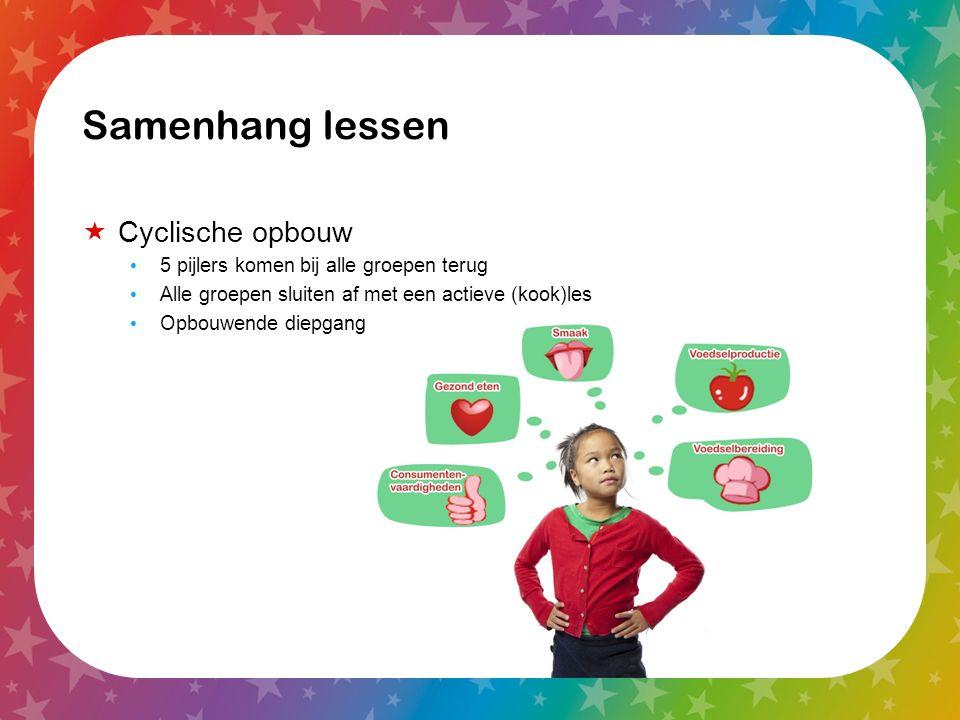 Samenhang lessen  Cyclische opbouw 5 pijlers komen bij alle groepen terug Alle groepen sluiten af met een actieve (kook)les Opbouwende diepgang