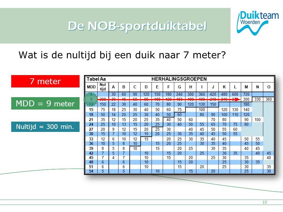 Nederlandse Onderwatersport Bond De NOB-sportduiktabel Wat is de nultijd bij een duik naar 7 meter? Nultijd = 300 min. MDD = 9 meter 7 meter 10