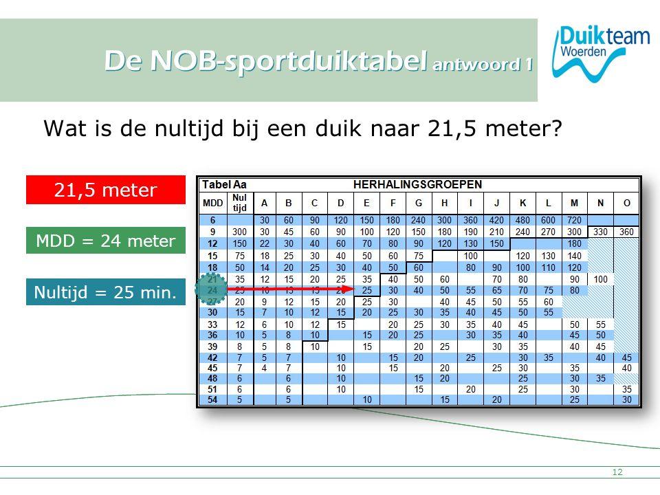 Nederlandse Onderwatersport Bond De NOB-sportduiktabel antwoord 1 Wat is de nultijd bij een duik naar 21,5 meter? Nultijd = 25 min. MDD = 24 meter 21,