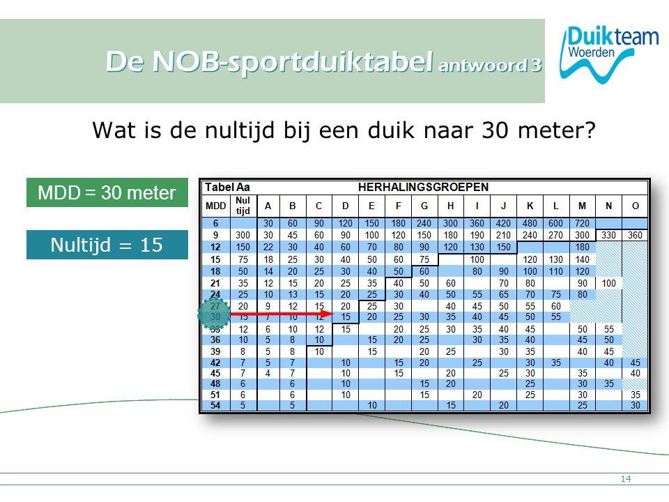 Nederlandse Onderwatersport Bond De NOB-sportduiktabel antwoord 3 Wat is de nultijd bij een duik naar 30 meter? Nultijd = 15 min. MDD = 30 meter 14