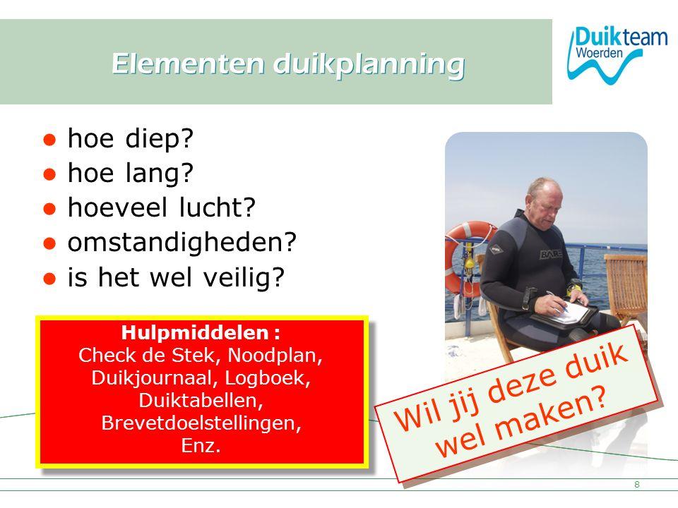 Nederlandse Onderwatersport Bond Elementen duikplanning hoe diep? hoe lang? hoeveel lucht? omstandigheden? is het wel veilig? 8 Wil jij deze duik wel