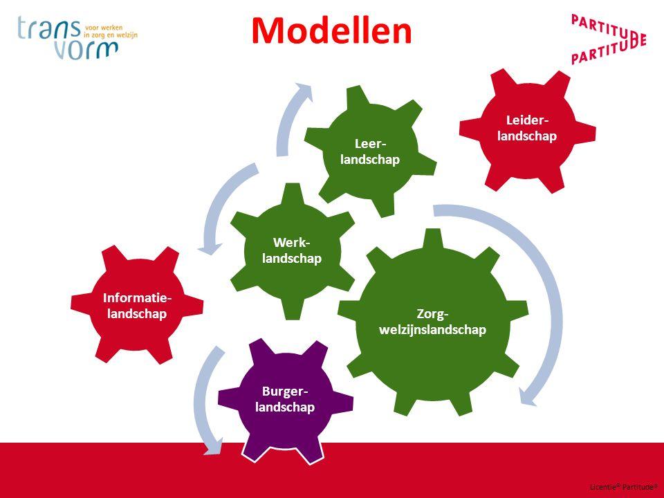 Modellen Zorg- welzijnslandschap Werk- landschap Leer- landschap Burger- landschap Informatie- landschap Leider- landschap Licentie © Partitude®