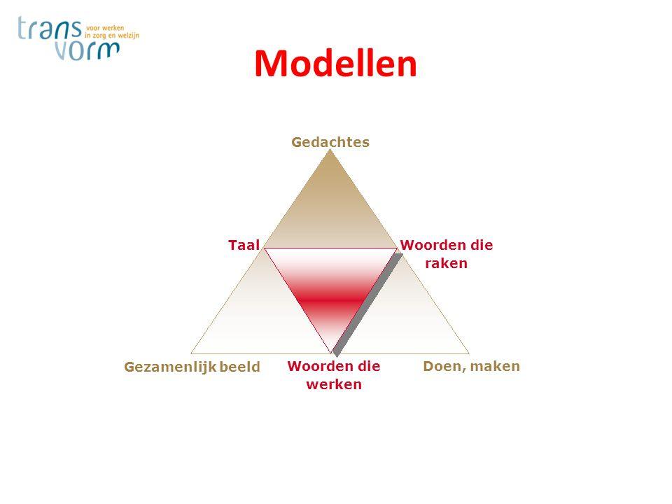Modellen Gedachtes Woorden die raken Taal Doen, maken Woorden die werken Gezamenlijk beeld
