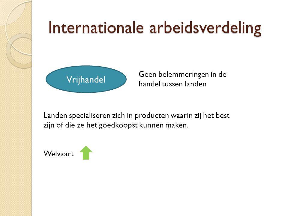 Internationale arbeidsverdeling Vrijhandel Geen belemmeringen in de handel tussen landen Landen specialiseren zich in producten waarin zij het best zijn of die ze het goedkoopst kunnen maken.