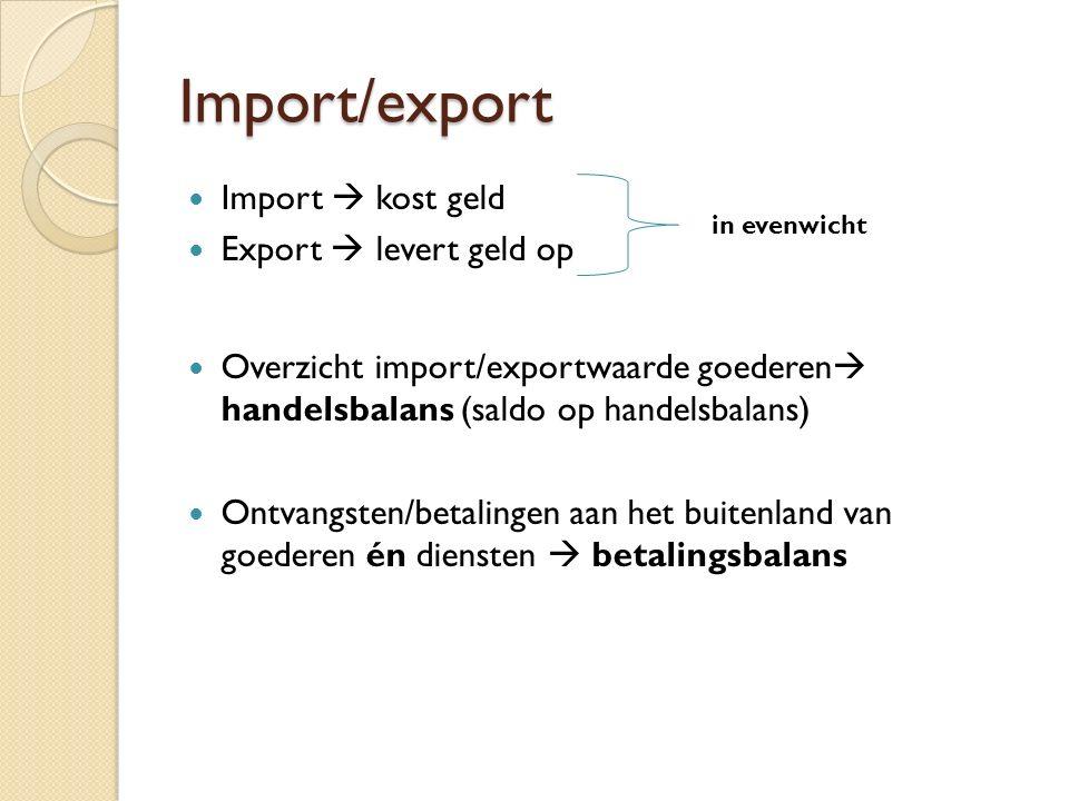Import/export Import  kost geld Export  levert geld op Overzicht import/exportwaarde goederen  handelsbalans (saldo op handelsbalans) Ontvangsten/betalingen aan het buitenland van goederen én diensten  betalingsbalans in evenwicht