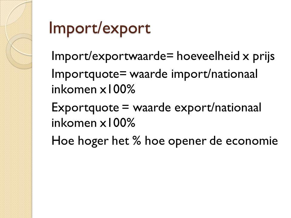 Import/export Import/exportwaarde= hoeveelheid x prijs Importquote= waarde import/nationaal inkomen x100% Exportquote = waarde export/nationaal inkomen x100% Hoe hoger het % hoe opener de economie