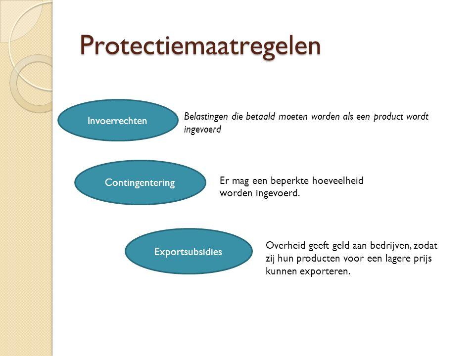 Protectiemaatregelen Belastingen die betaald moeten worden als een product wordt ingevoerd Invoerrechten Contingentering Er mag een beperkte hoeveelheid worden ingevoerd.