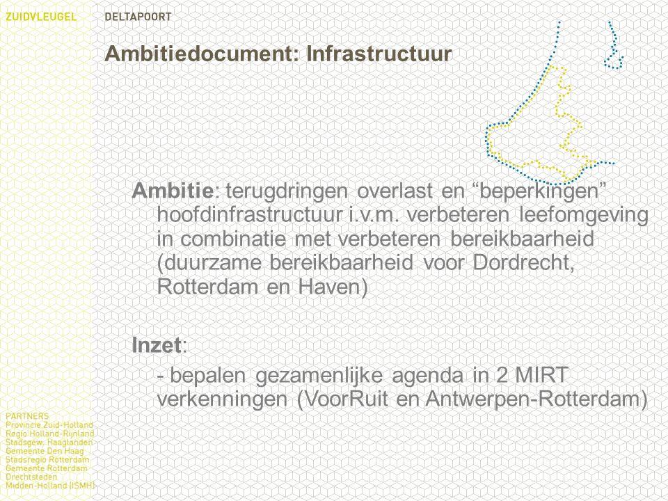 Ambitiedocument: Groen Ambitie: Robuuste groenstructuur, verbinding tussen bestaande groenstructuren - verbeteren vestigingsklimaat - voorzien in recreatiebehoefte - rem op verrommeling - aantrekkelijker, toegankelijker landschap Inzet: Realisatie Metropolitaan Park -Park Deltapoort 1 van de 3 landschapsparken Zuidvleugel - bestuurders PZH, SRR en Drechtsteden primair verantwoordelijk - inspiratie door Eo Wijersprijsvraag
