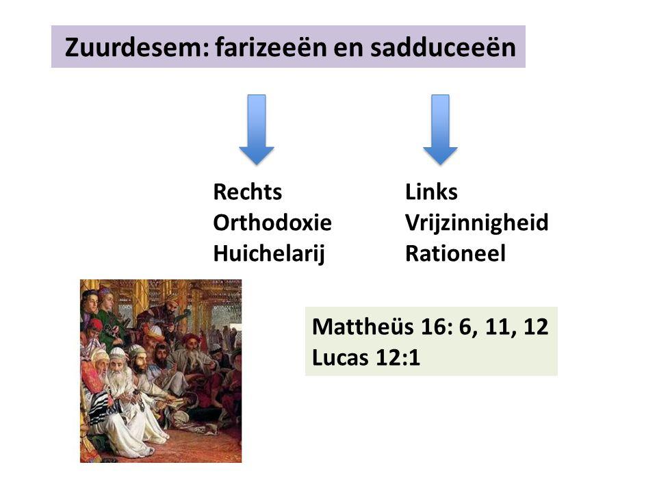 Zuurdesem: farizeeën en sadduceeën Mattheüs 16: 6, 11, 12 Lucas 12:1 Links Vrijzinnigheid Rationeel Rechts Orthodoxie Huichelarij