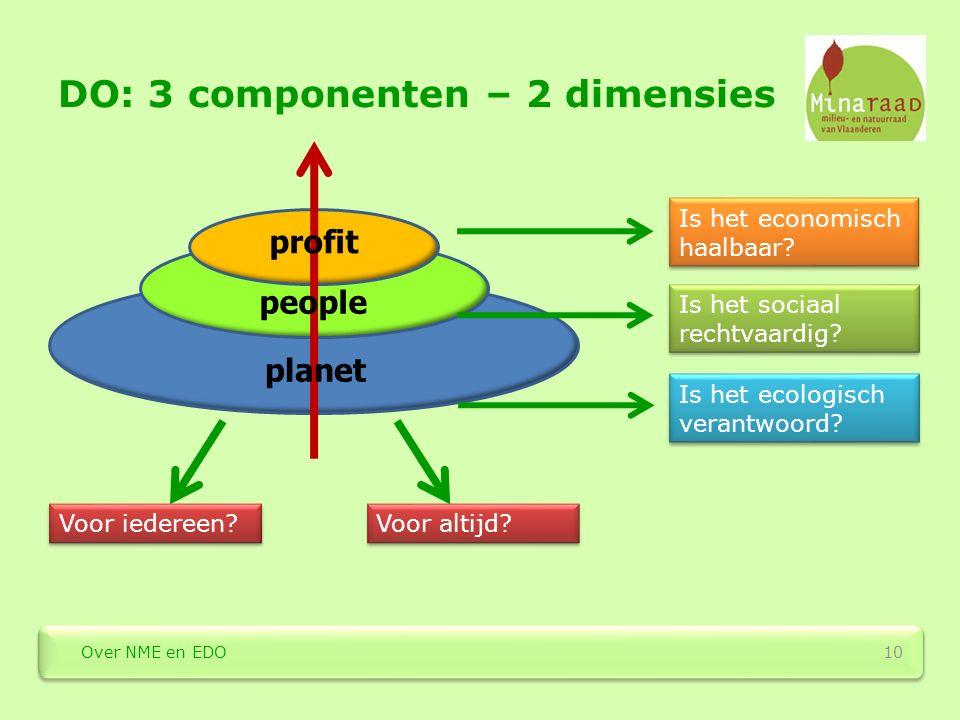 DO: 3 componenten – 2 dimensies planet people profit Is het economisch haalbaar? Is het sociaal rechtvaardig? Is het ecologisch verantwoord? Voor alti