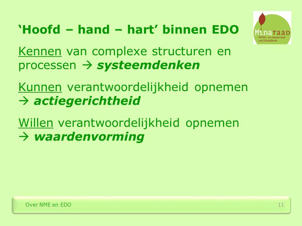 'Hoofd – hand – hart' binnen EDO Kennen van complexe structuren en processen  systeemdenken Kunnen verantwoordelijkheid opnemen  actiegerichtheid Willen verantwoordelijkheid opnemen  waardenvorming 11 Over NME en EDO