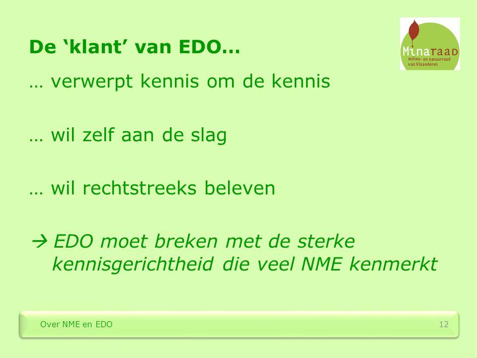 De 'klant' van EDO… … verwerpt kennis om de kennis … wil zelf aan de slag … wil rechtstreeks beleven  EDO moet breken met de sterke kennisgerichtheid
