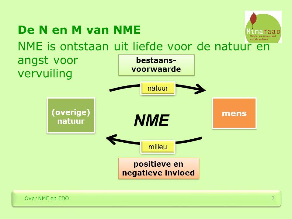 De N en M van NME NME is ontstaan uit liefde voor de natuur en angst voor vervuiling (overige) natuur mens natuur milieu NME bestaans- voorwaarde positieve en negatieve invloed 7 Over NME en EDO
