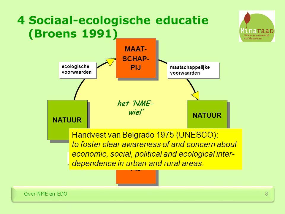 4 Sociaal-ecologische educatie (Broens 1991) het 'NME- wiel' NATUUR milieuproblemen MAAT- SCHAP- PIJ MAAT- SCHAP- PIJ oplossingen maatschappelijke voorwaarden maatschappelijke voorwaarden MAAT- SCHAP- PIJ MAAT- SCHAP- PIJ NATUUR NATUUR ecologische voorwaarden ecologische voorwaarden Handvest van Belgrado 1975 (UNESCO): to foster clear awareness of and concern about economic, social, political and ecological inter- dependence in urban and rural areas.