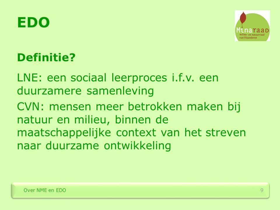 EDO Definitie? LNE: een sociaal leerproces i.f.v. een duurzamere samenleving CVN: mensen meer betrokken maken bij natuur en milieu, binnen de maatscha