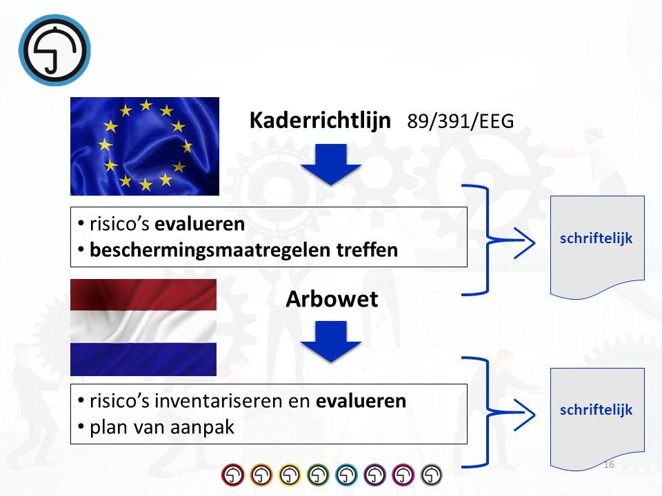 16 Kaderrichtlijn 89/391/EEG risico's evalueren beschermingsmaatregelen treffen schriftelijk risico's inventariseren en evalueren plan van aanpak schriftelijk Arbowet