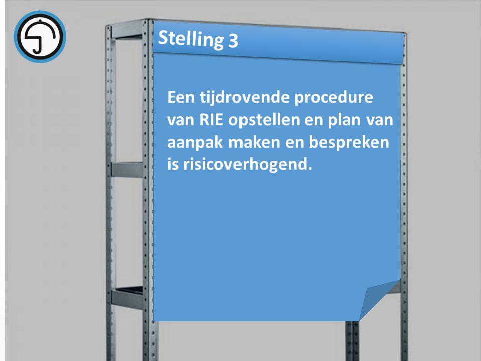 nvvk Gerard de Groot24 Een tijdrovende procedure van RIE opstellen en plan van aanpak maken en bespreken is risicoverhogend.