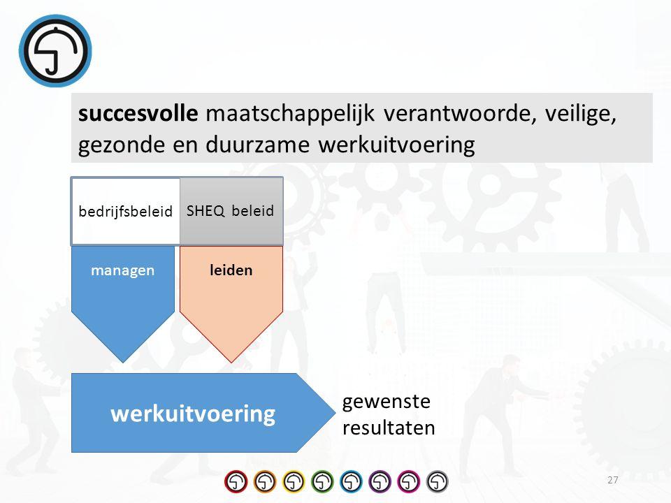 27 succesvolle maatschappelijk verantwoorde, veilige, gezonde en duurzame werkuitvoering gewenste resultaten bedrijfsbeleid SHEQ beleid werkuitvoering managenleiden