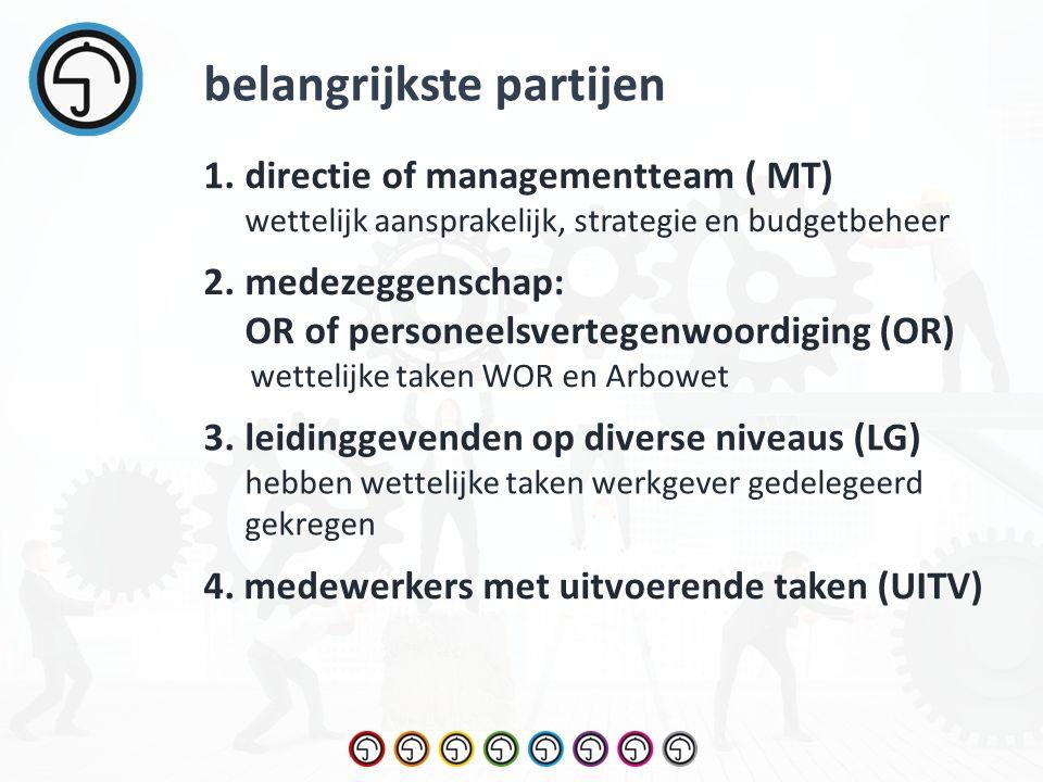 1.directie of managementteam ( MT) wettelijk aansprakelijk, strategie en budgetbeheer 2.medezeggenschap: OR of personeelsvertegenwoordiging (OR) wettelijke taken WOR en Arbowet 3.leidinggevenden op diverse niveaus (LG) hebben wettelijke taken werkgever gedelegeerd gekregen 4.