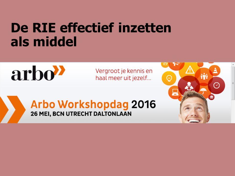 De RIE effectief inzetten als middel Peter Bakker MSc en Gerard de Groot MSc
