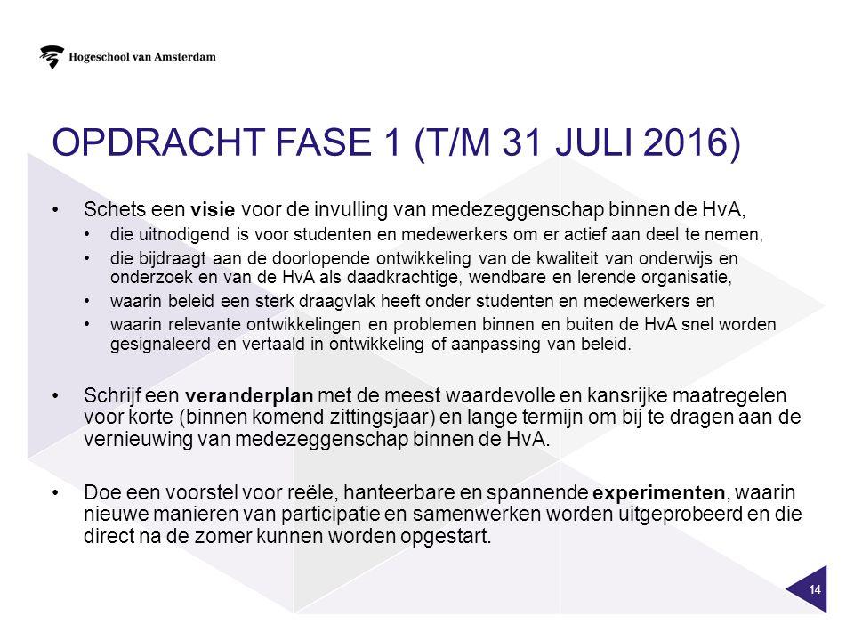OPDRACHT FASE 1 (T/M 31 JULI 2016) Schets een visie voor de invulling van medezeggenschap binnen de HvA, die uitnodigend is voor studenten en medewerk