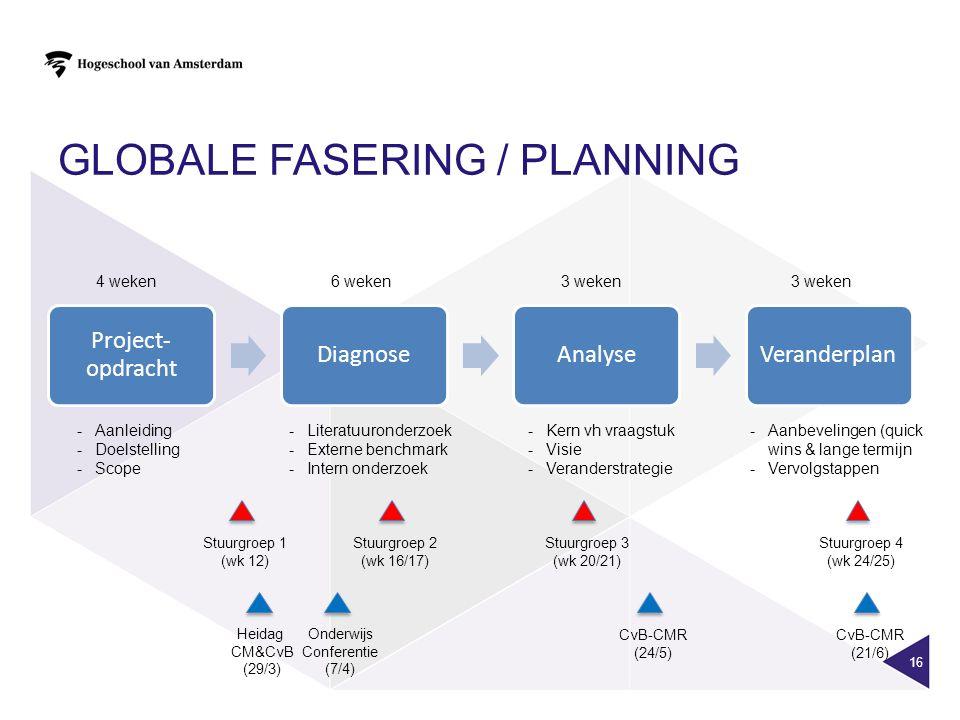 GLOBALE FASERING / PLANNING 16 Project- opdracht DiagnoseAnalyseVeranderplan -Aanleiding -Doelstelling -Scope -Literatuuronderzoek -Externe benchmark