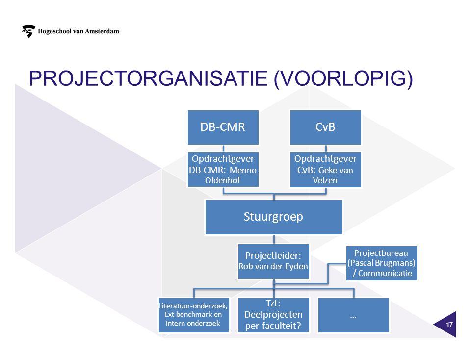 PROJECTORGANISATIE (VOORLOPIG) 17 DB-CMR Opdrachtgever DB-CMR: Menno Oldenhof CvB Opdrachtgever CvB: Geke van Velzen Stuurgroep Projectleider: Rob van