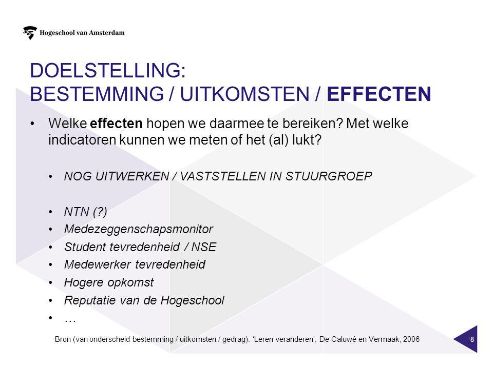 DOELSTELLING: BESTEMMING / UITKOMSTEN / EFFECTEN Welke effecten hopen we daarmee te bereiken? Met welke indicatoren kunnen we meten of het (al) lukt?
